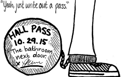 Hall Passes: The Inhibitors of West