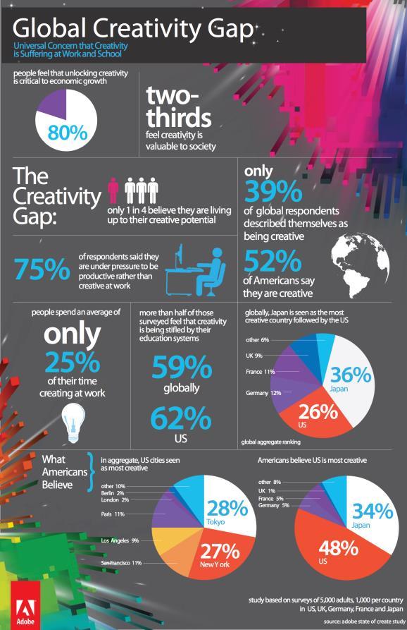 Do+Schools+Kill+Student+Creativity%3F
